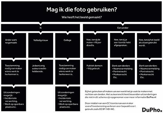 Fotograaf Utrecht - Mag ik die foto gebruiken